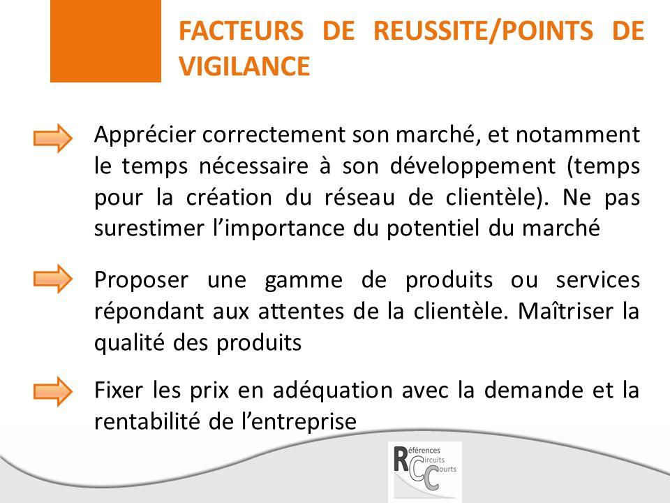 FACTEURS DE REUSSITE/POINTS DE VIGILANCE