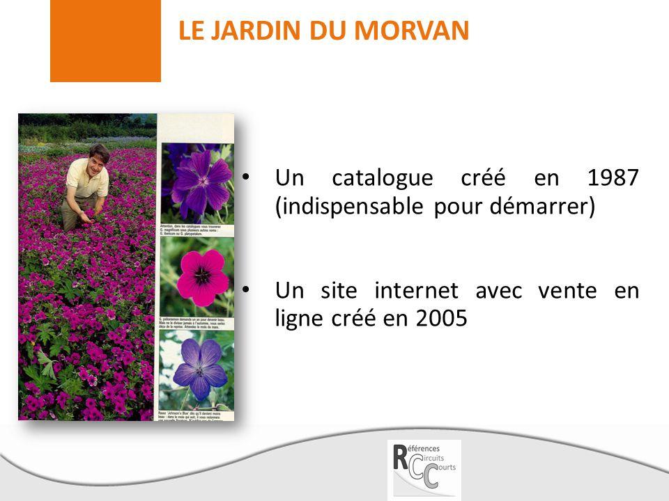 LE JARDIN DU MORVAN Un catalogue créé en 1987 (indispensable pour démarrer) Un site internet avec vente en ligne créé en 2005.