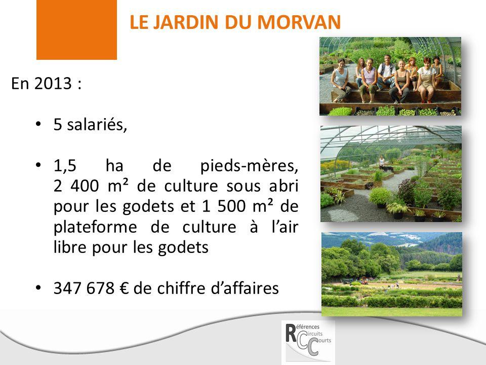LE JARDIN DU MORVAN En 2013 : 5 salariés,