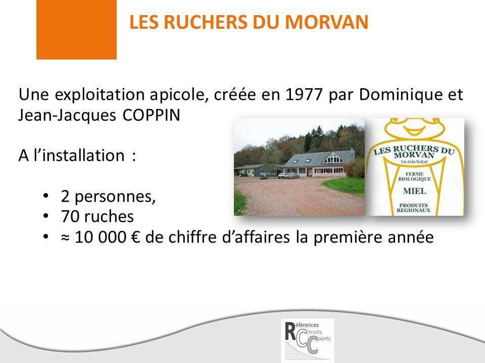 LES RUCHERS DU MORVAN Une exploitation apicole, créée en 1977 par Dominique et Jean-Jacques COPPIN.