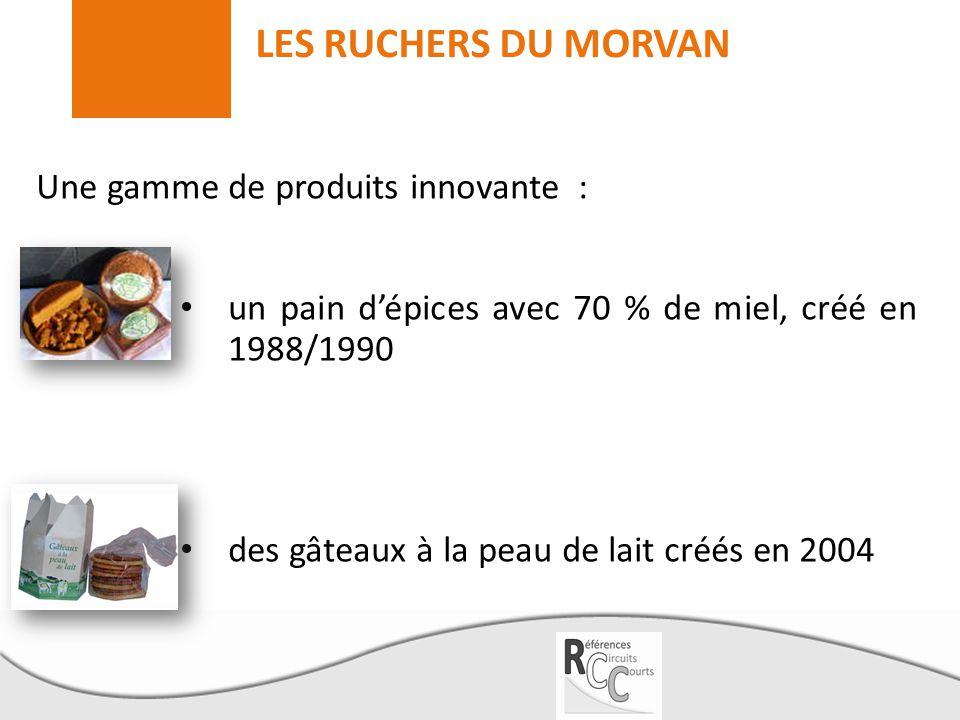 LES RUCHERS DU MORVAN Une gamme de produits innovante :