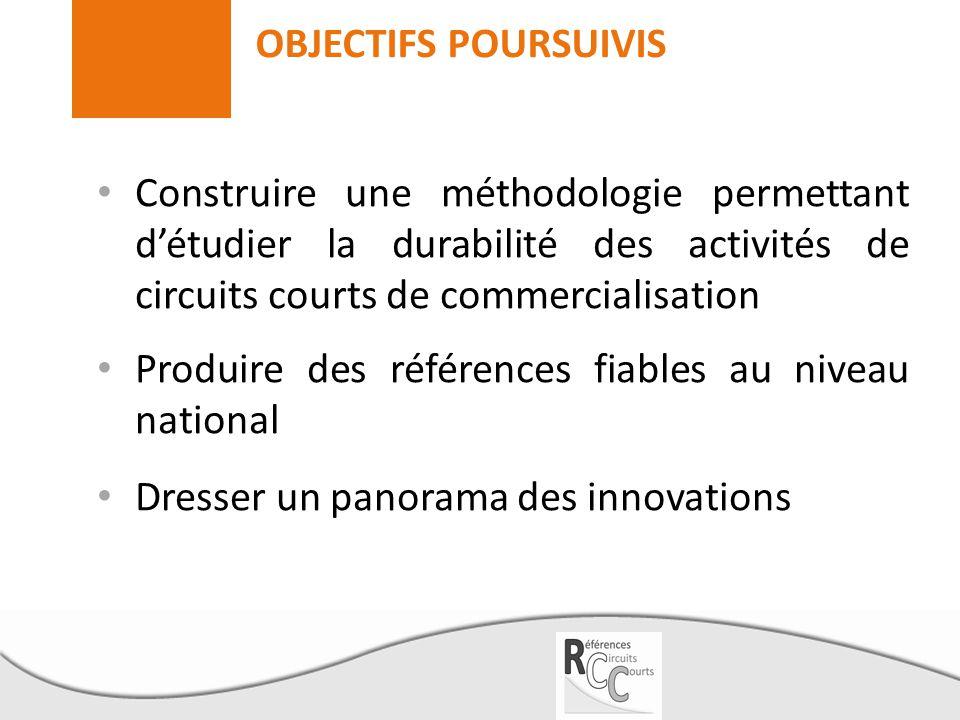 OBJECTIFS POURSUIVIS Construire une méthodologie permettant d'étudier la durabilité des activités de circuits courts de commercialisation.