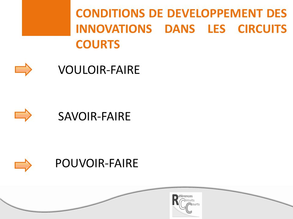 CONDITIONS DE DEVELOPPEMENT DES INNOVATIONS DANS LES CIRCUITS COURTS