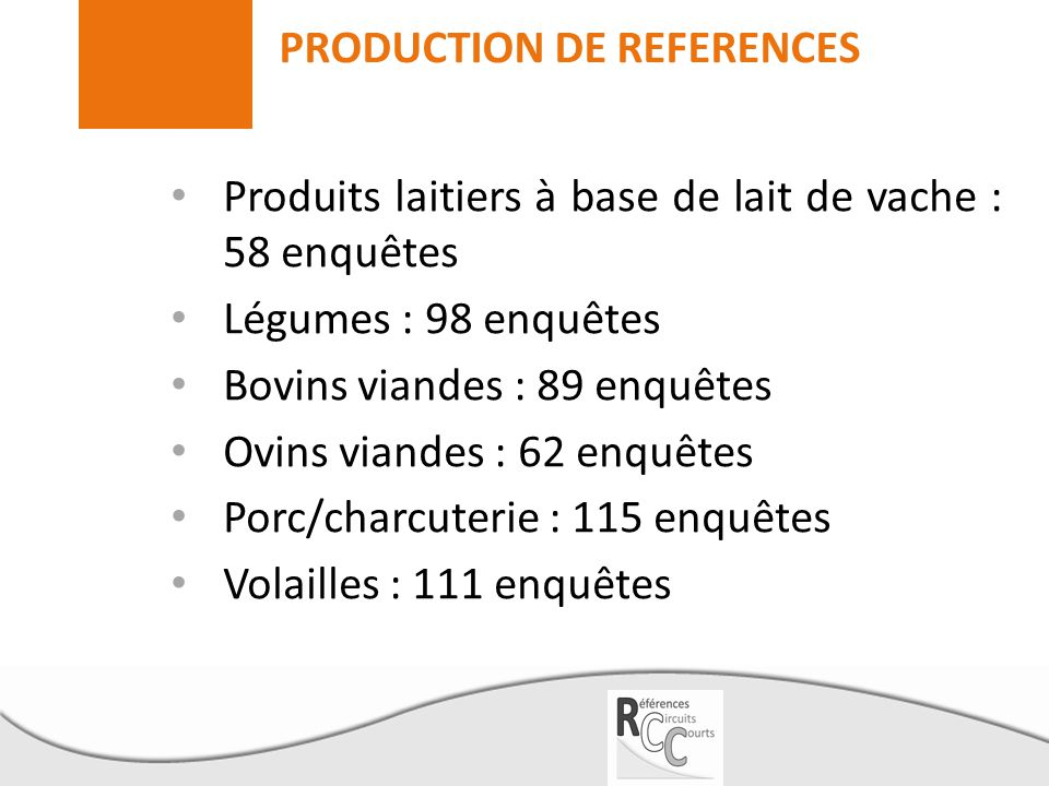 PRODUCTION DE REFERENCES