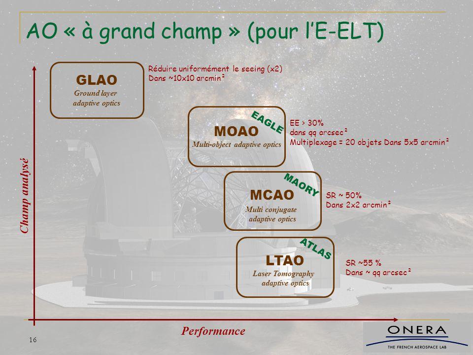 AO « à grand champ » (pour l'E-ELT)