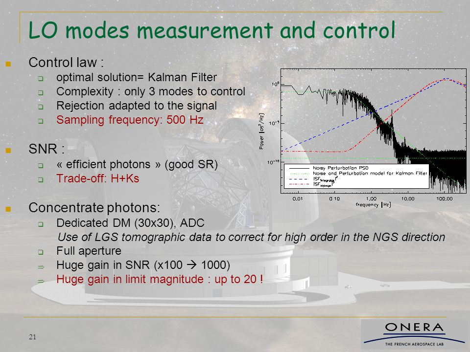 LO modes measurement and control