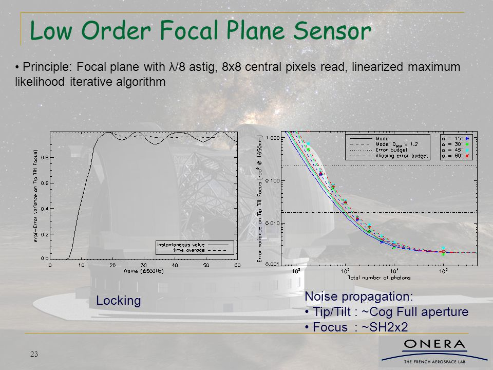Low Order Focal Plane Sensor