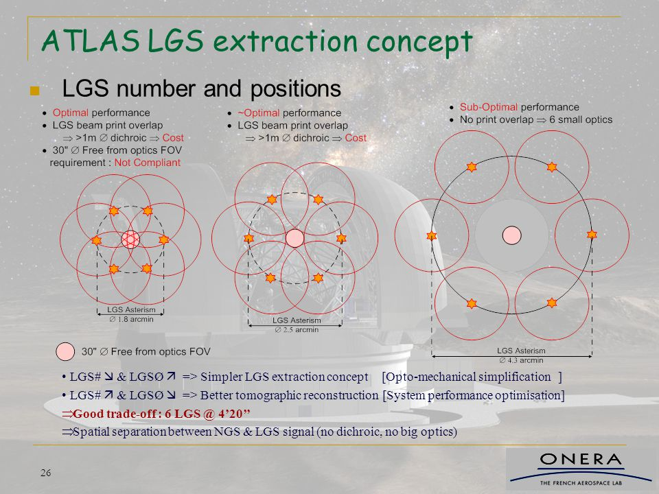ATLAS LGS extraction concept