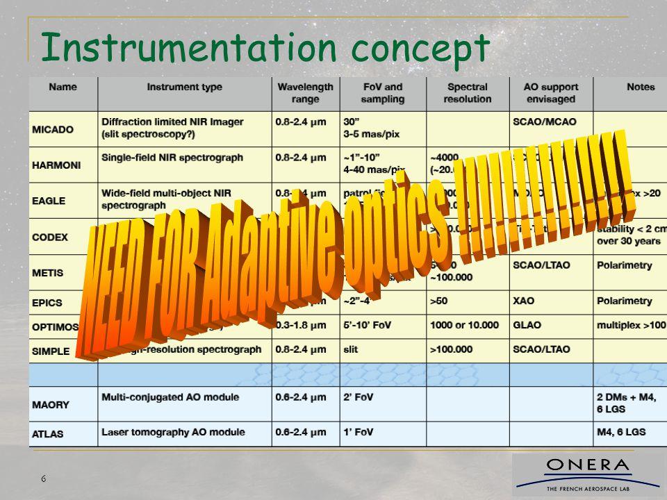 Instrumentation concept
