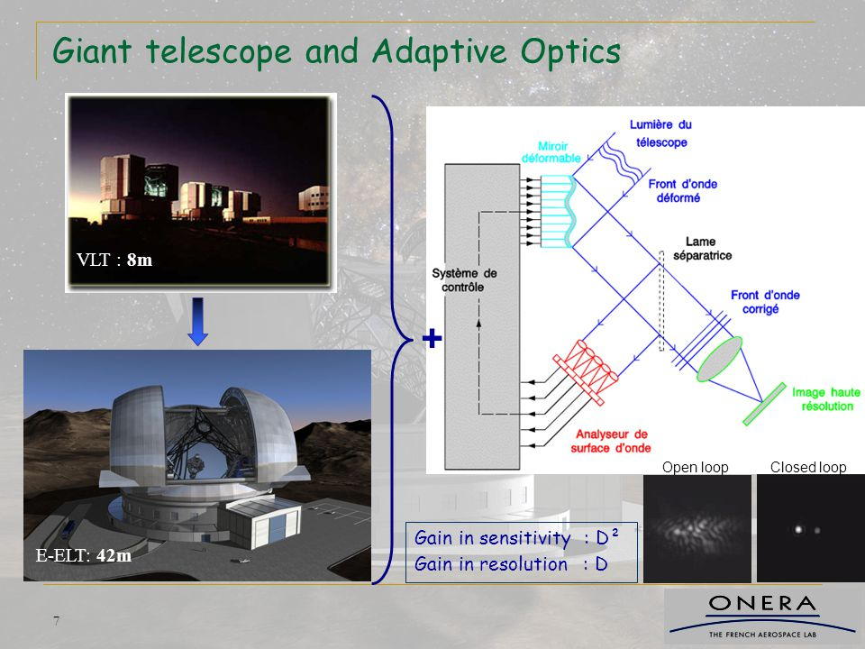 Giant telescope and Adaptive Optics