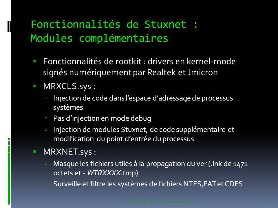 Fonctionnalités de Stuxnet : Modules complémentaires