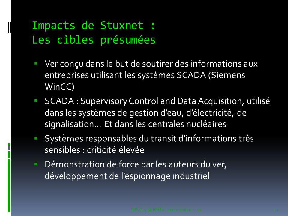 Impacts de Stuxnet : Les cibles présumées