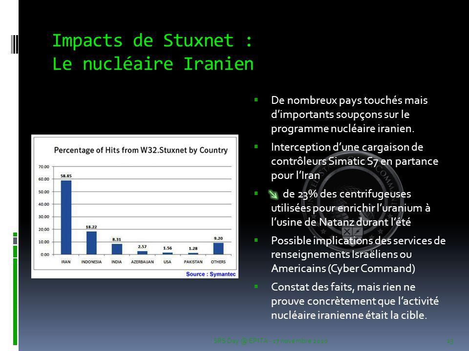 Impacts de Stuxnet : Le nucléaire Iranien