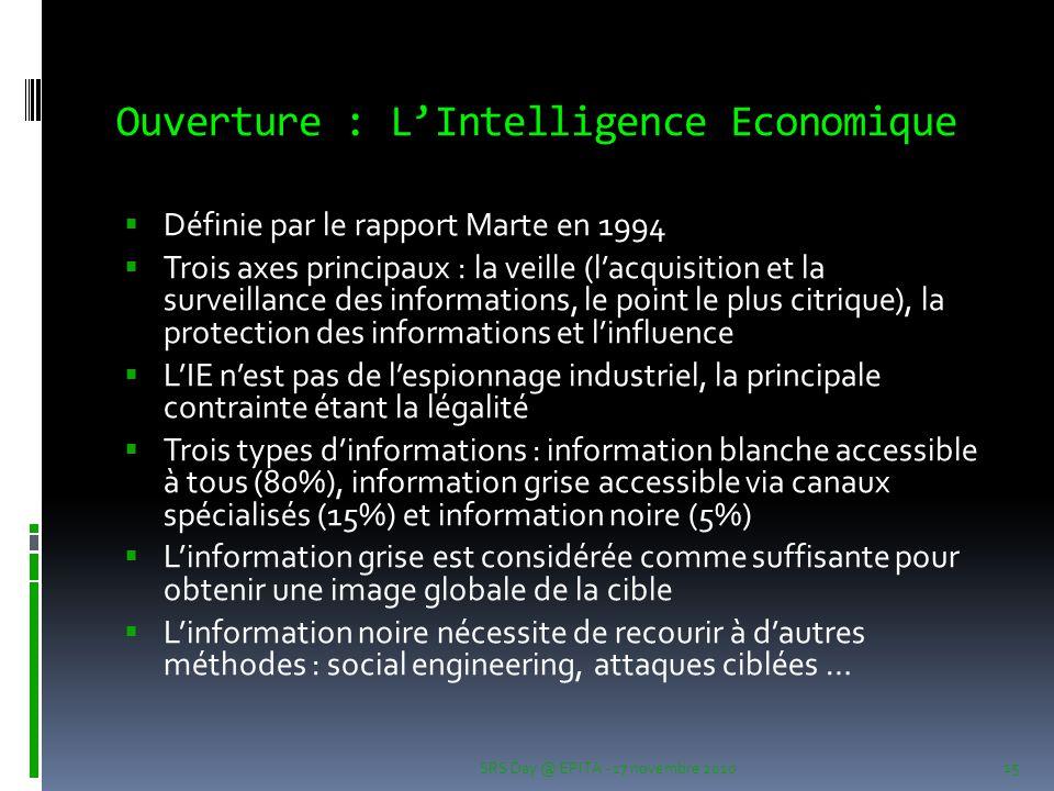 Ouverture : L'Intelligence Economique