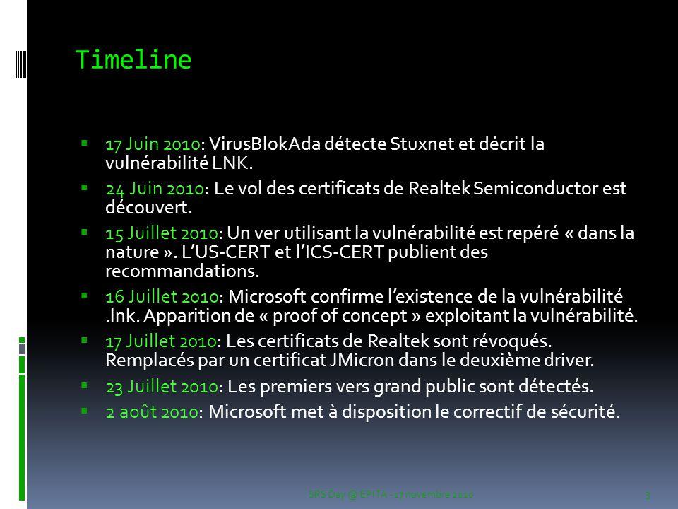 Timeline 17 Juin 2010: VirusBlokAda détecte Stuxnet et décrit la vulnérabilité LNK.