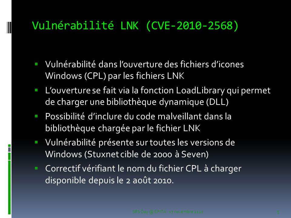 Vulnérabilité LNK (CVE-2010-2568)