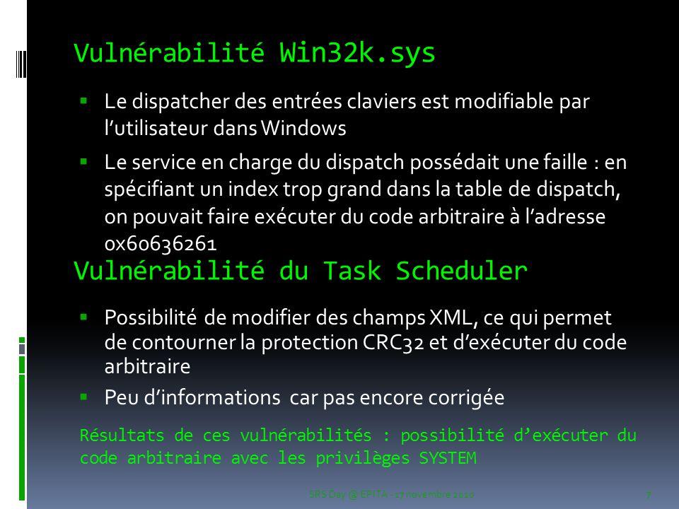 Vulnérabilité Win32k.sys