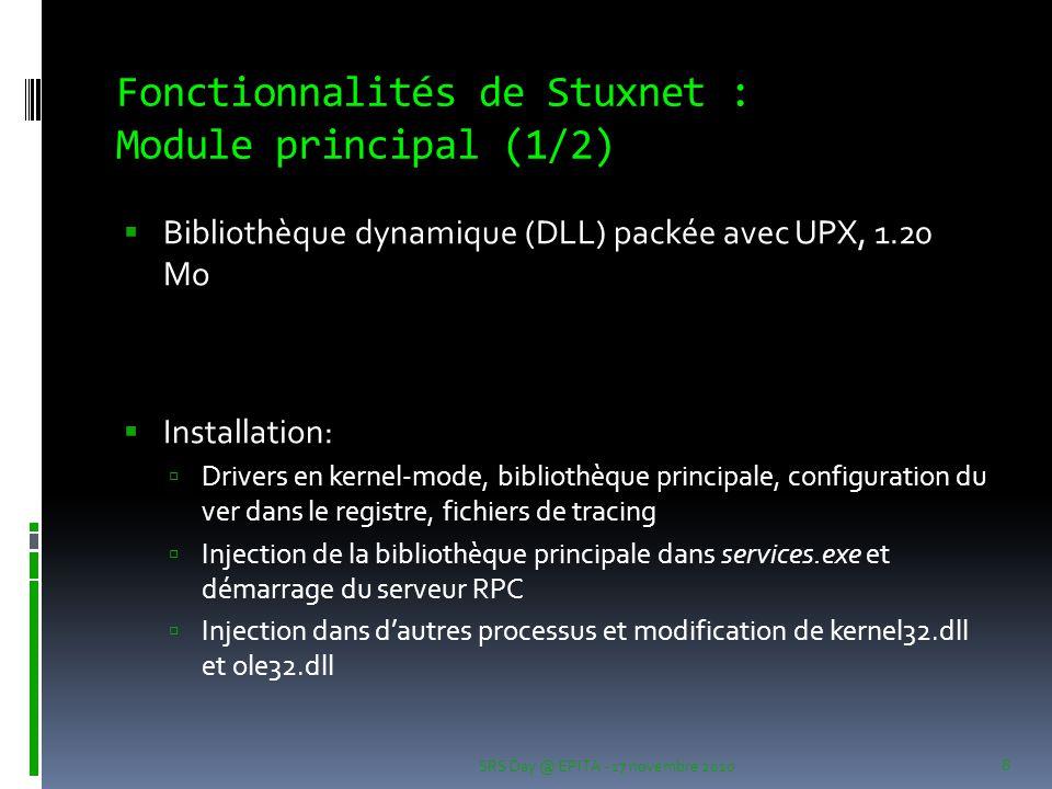 Fonctionnalités de Stuxnet : Module principal (1/2)