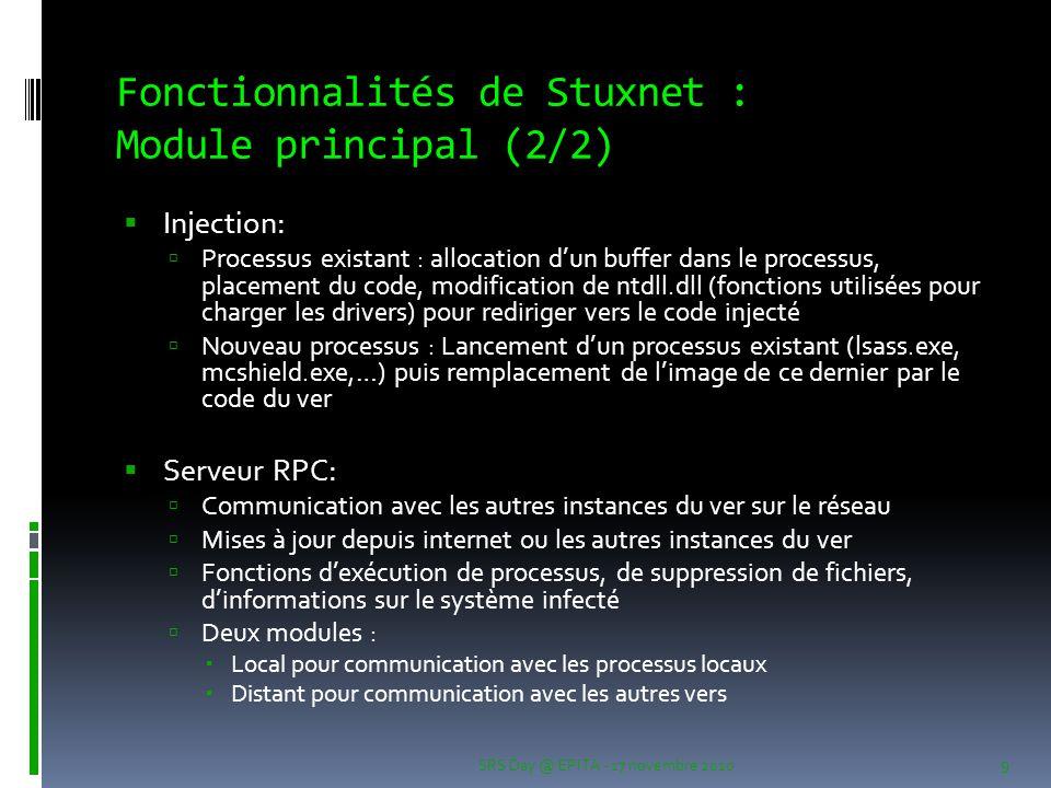 Fonctionnalités de Stuxnet : Module principal (2/2)