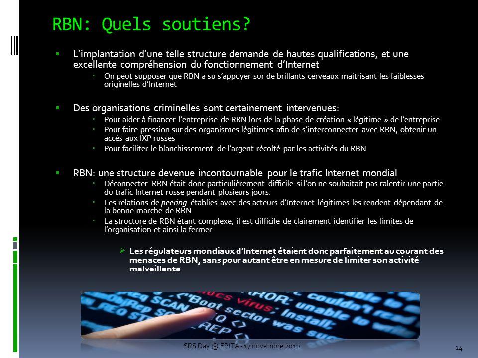 RBN: Quels soutiens