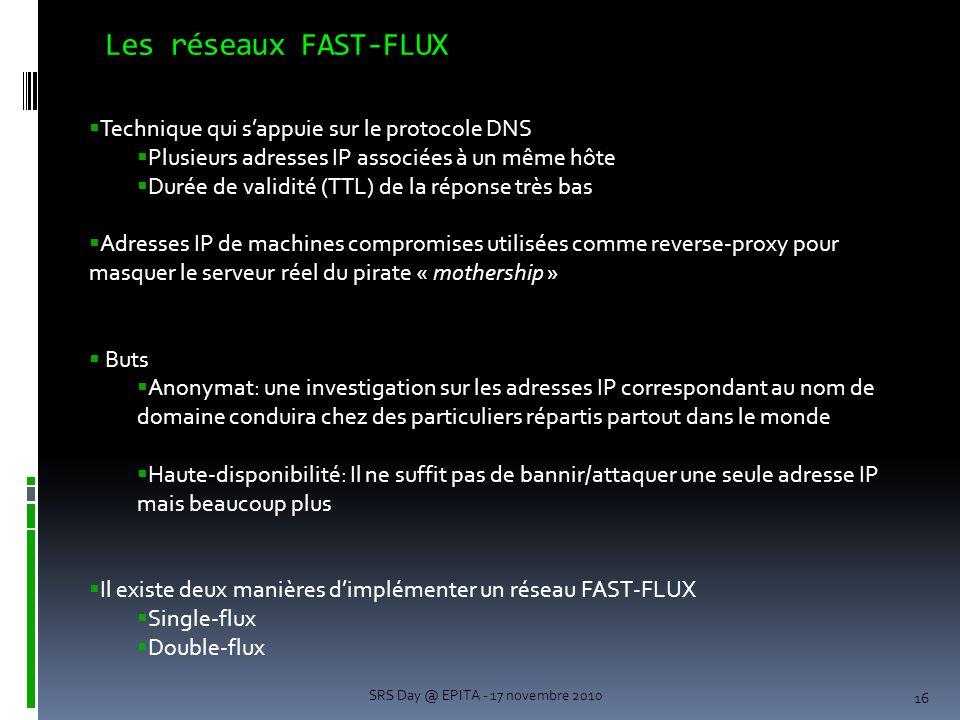 Les réseaux FAST-FLUX Technique qui s'appuie sur le protocole DNS