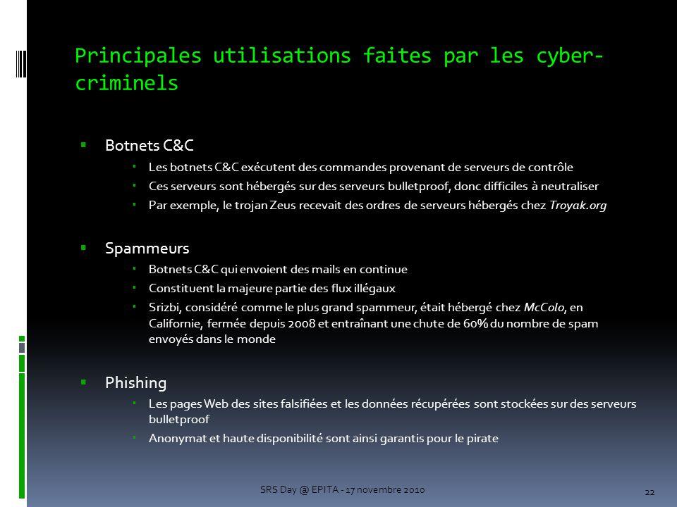 Principales utilisations faites par les cyber-criminels