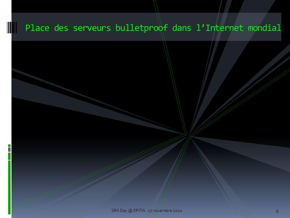 Place des serveurs bulletproof dans l'Internet mondial
