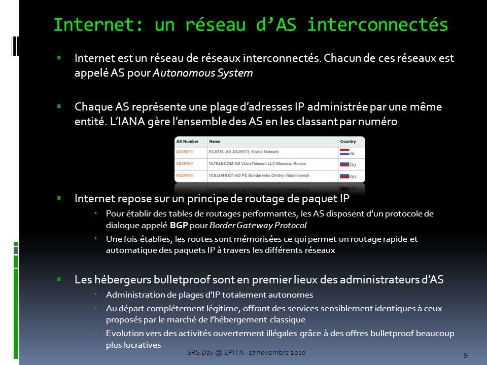 Internet: un réseau d'AS interconnectés