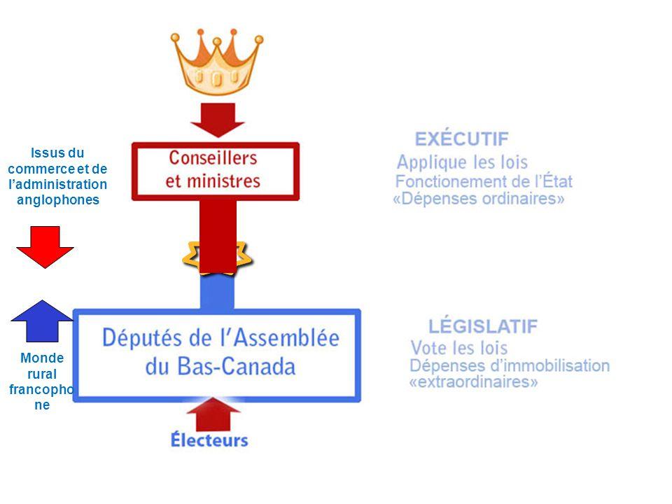 Issus du commerce et de l'administration anglophones