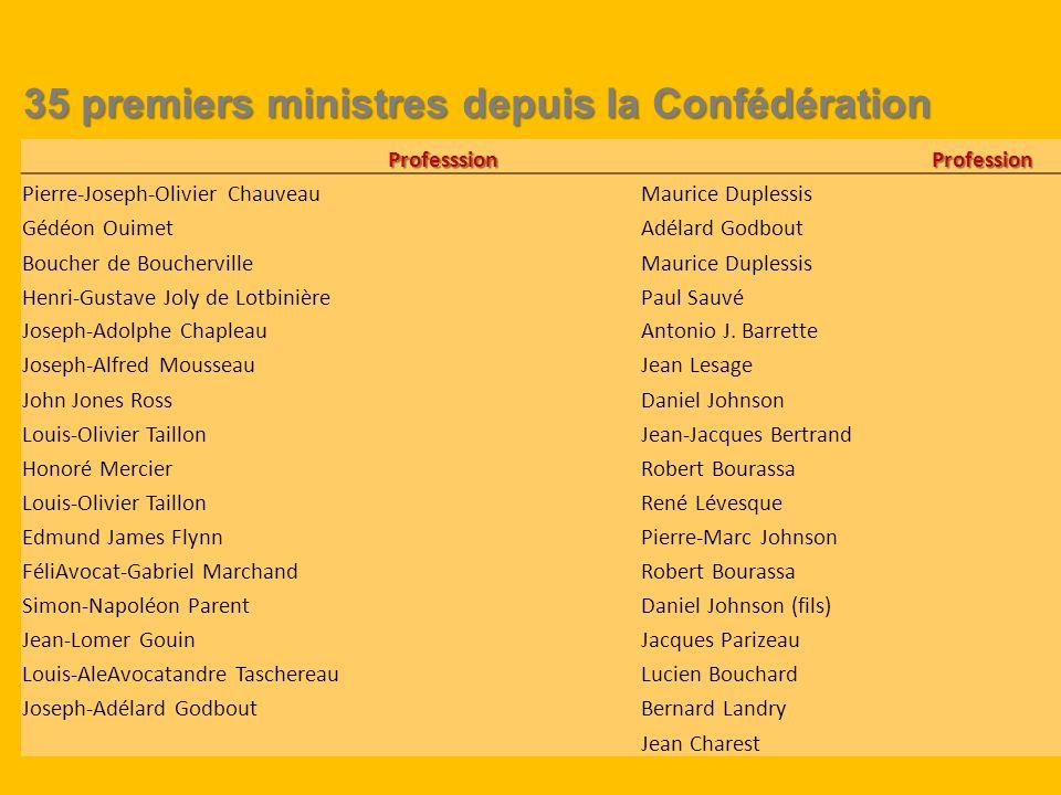 35 premiers ministres depuis la Confédération