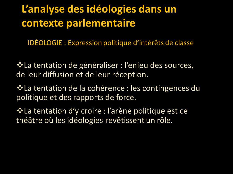 L'analyse des idéologies dans un contexte parlementaire