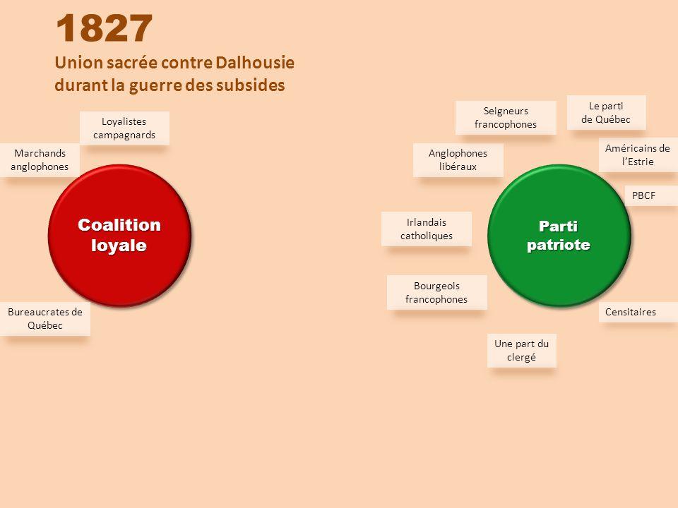 1827 Union sacrée contre Dalhousie durant la guerre des subsides
