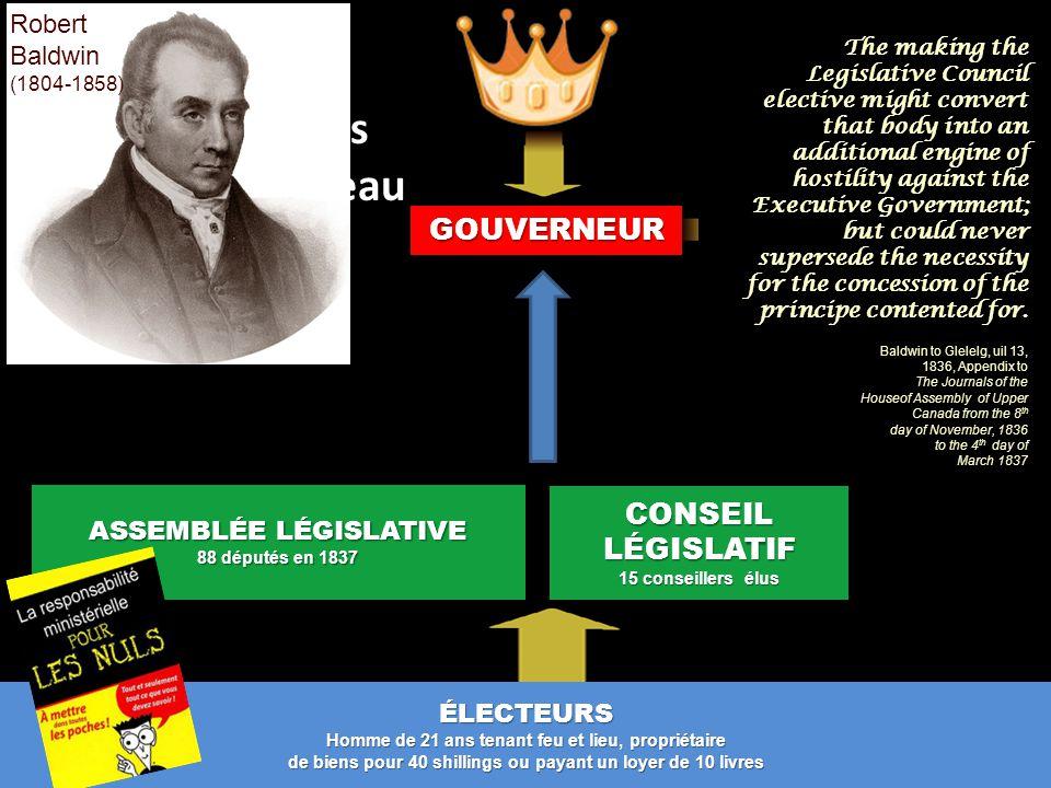 1834 Les 92 Résolutions la solution Papineau