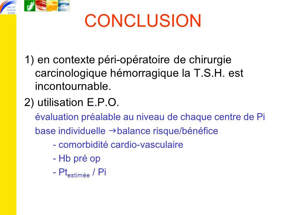 CONCLUSION 1) en contexte péri-opératoire de chirurgie carcinologique hémorragique la T.S.H. est incontournable.