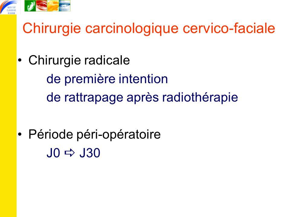 Chirurgie carcinologique cervico-faciale