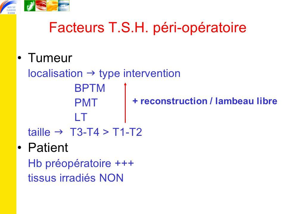Facteurs T.S.H. péri-opératoire