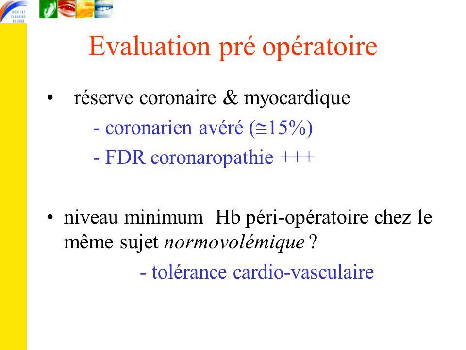 Evaluation pré opératoire