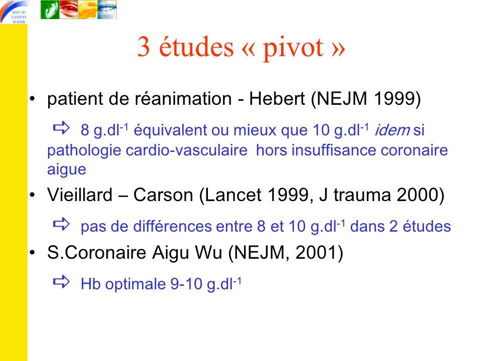 3 études « pivot » patient de réanimation - Hebert (NEJM 1999)