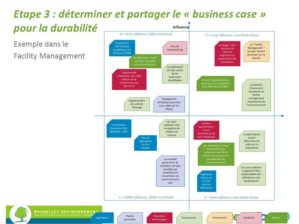 Etape 3 : déterminer et partager le « business case » pour la durabilité