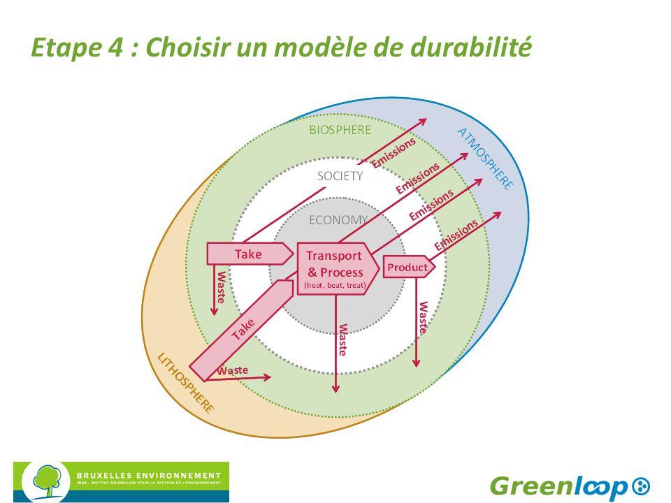Etape 4 : Choisir un modèle de durabilité
