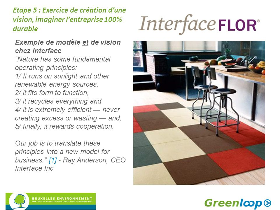 Etape 5 : Exercice de création d'une vision, imaginer l'entreprise 100% durable