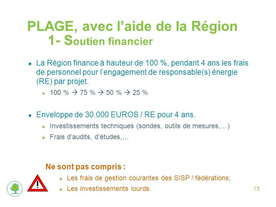 PLAGE, avec l'aide de la Région 1- Soutien financier