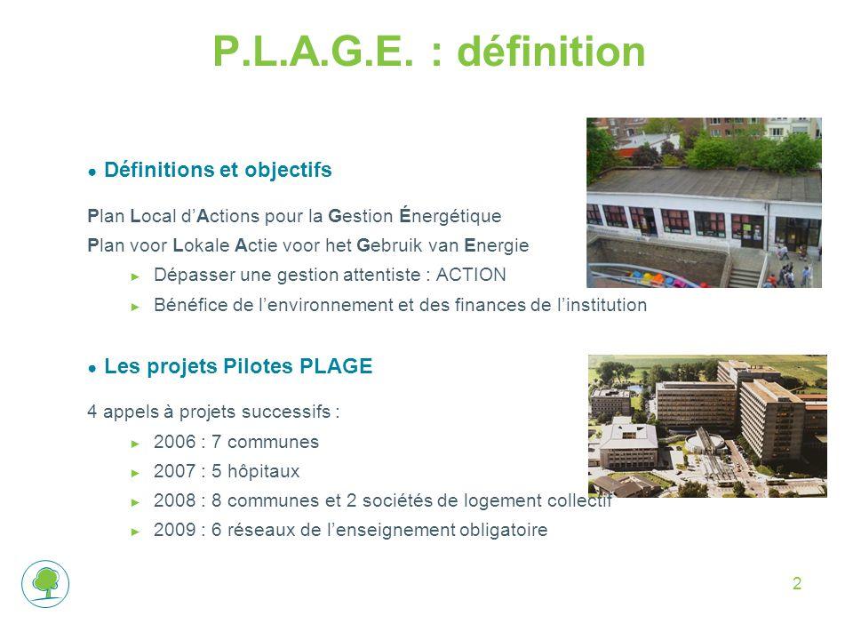 P.L.A.G.E. : définition Définitions et objectifs