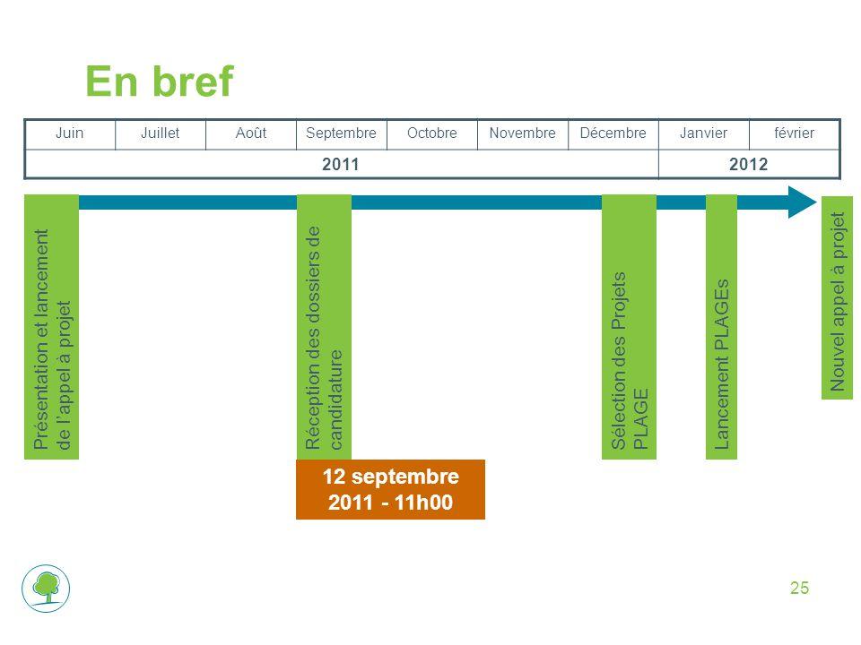 En bref 12 septembre 2011 - 11h00 Nouvel appel à projet