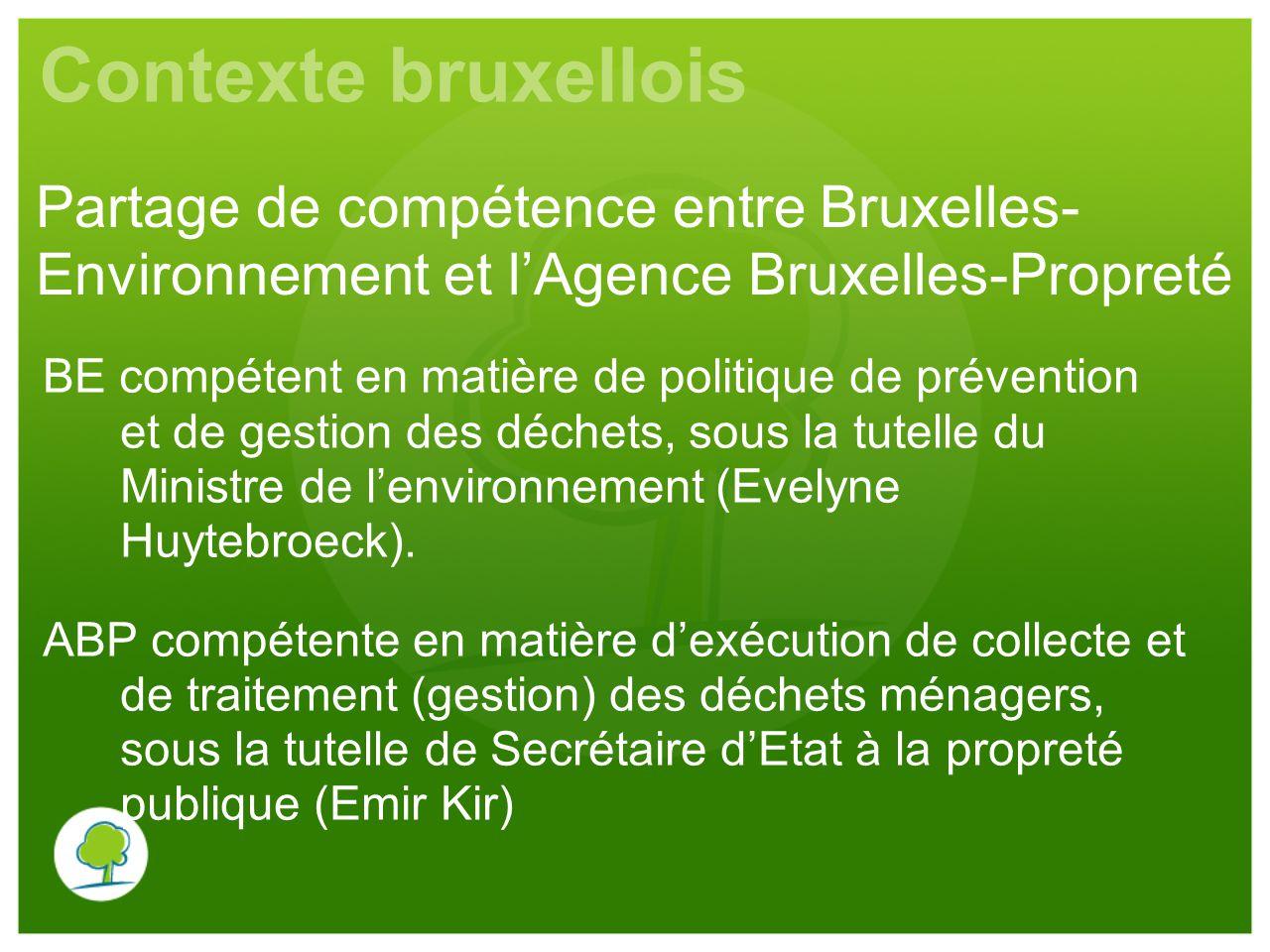 Contexte bruxellois Partage de compétence entre Bruxelles-Environnement et l'Agence Bruxelles-Propreté.