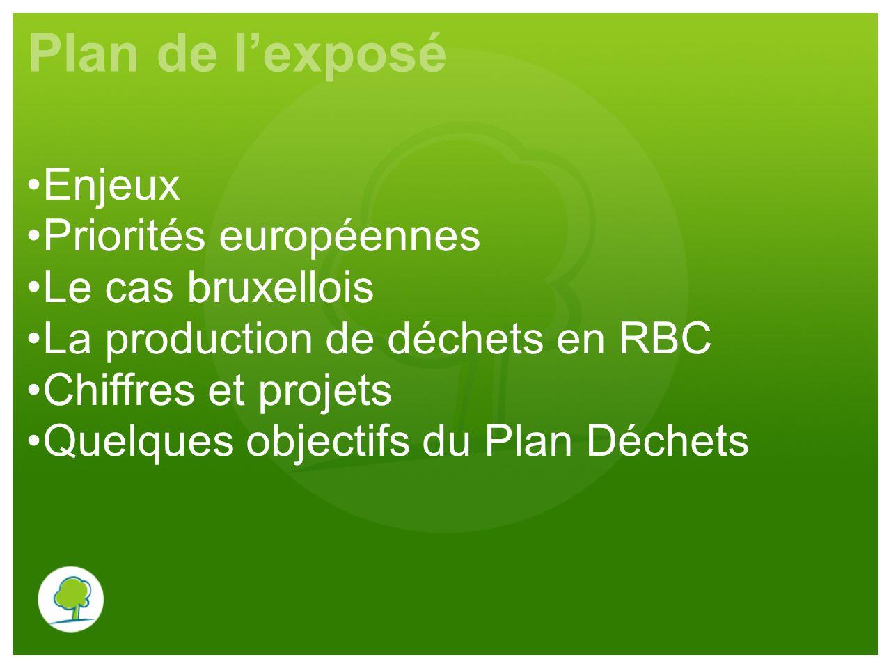 Plan de l'exposé Enjeux Priorités européennes Le cas bruxellois