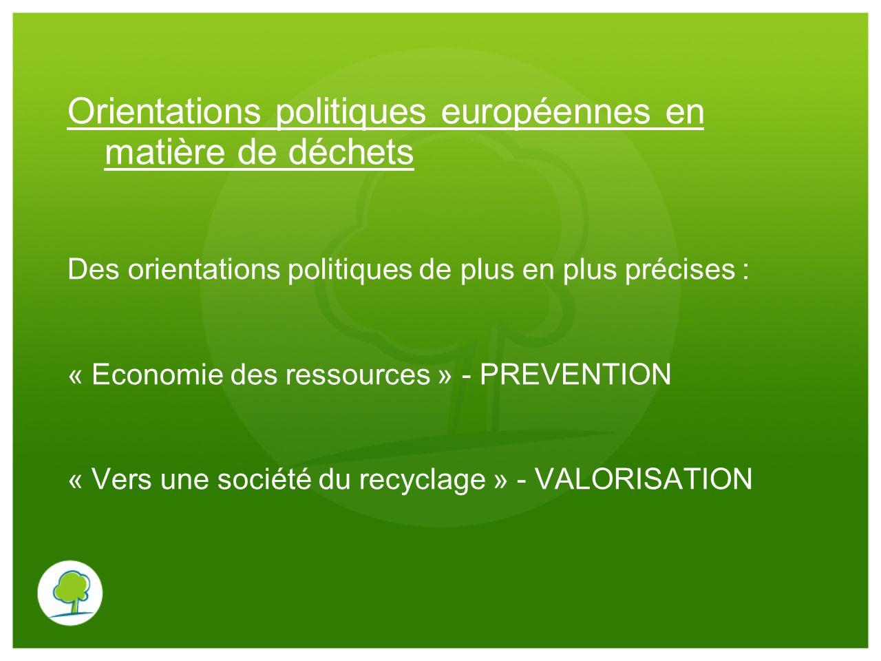 Orientations politiques européennes en matière de déchets