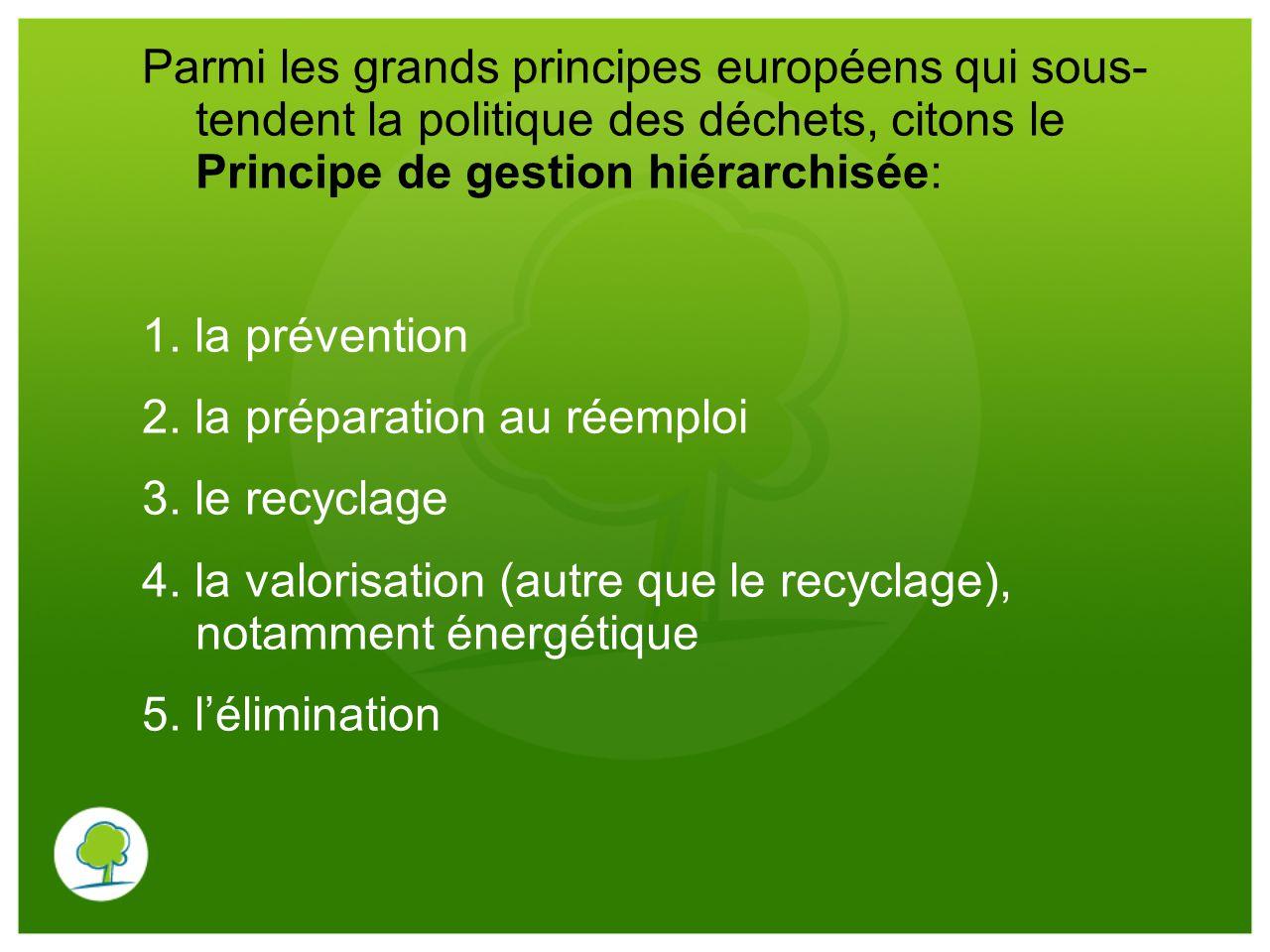 Parmi les grands principes européens qui sous- tendent la politique des déchets, citons le Principe de gestion hiérarchisée: