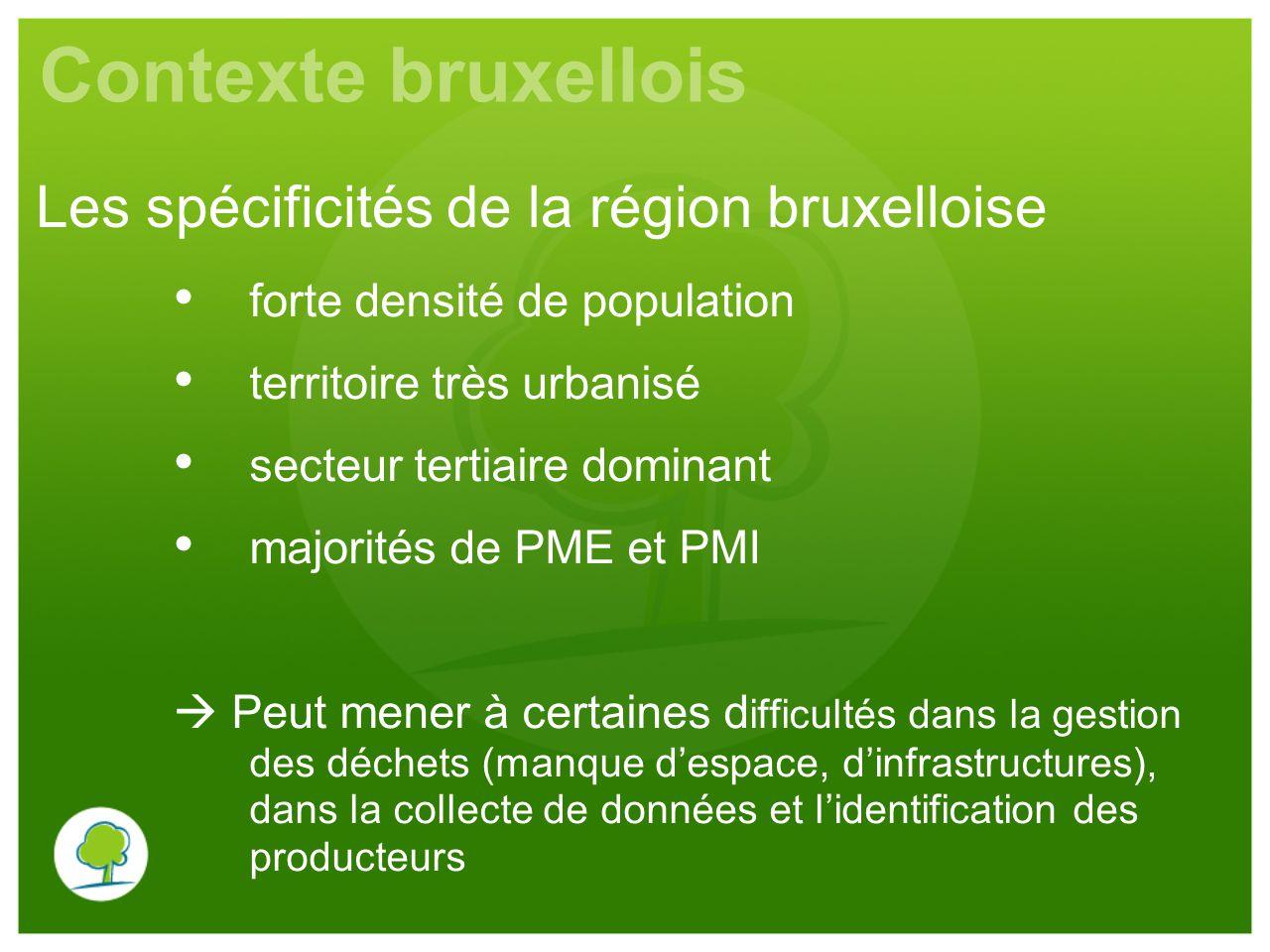 Contexte bruxellois Les spécificités de la région bruxelloise