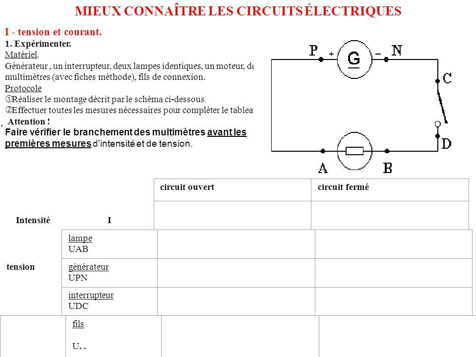 MIEUX CONNAÎTRE LES CIRCUITS ÉLECTRIQUES